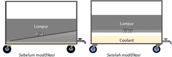 modifikasi bak filter recycling coolant metalworking fluids