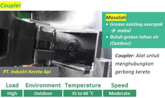 Multi Purpose Grease Molykote BR2 Plus